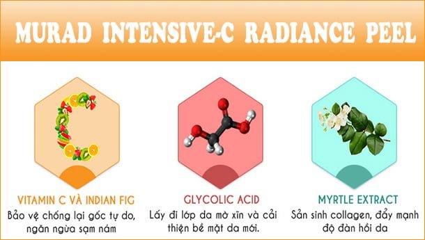 Thành phần Tinh Chất Vitamin C