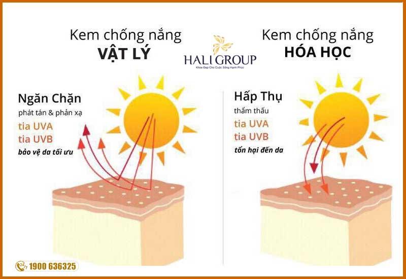 kem chống nắng hóa học và vật lý